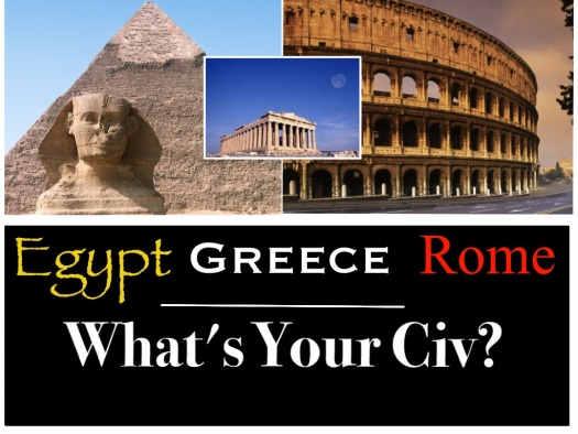 What's your Civ?
